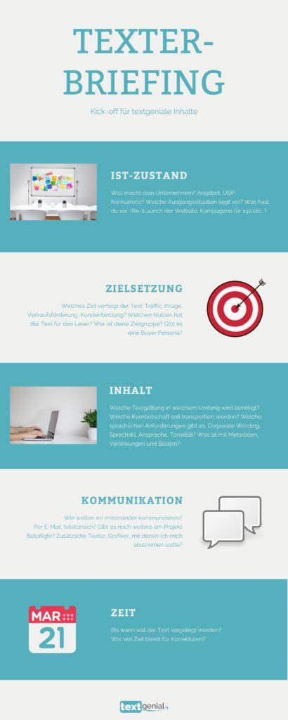 Infografik Texter-Briefing